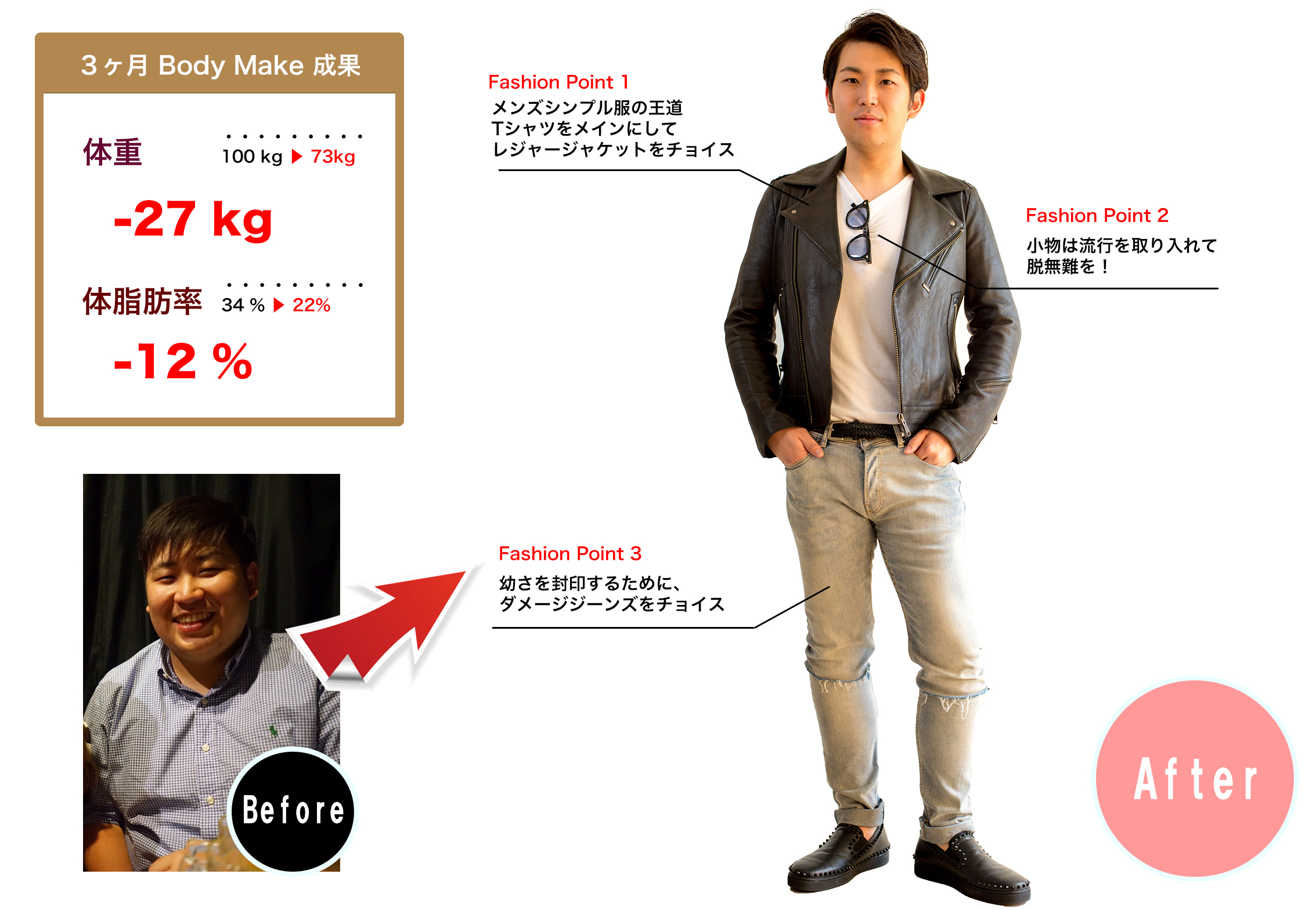 Before-After-takahashi